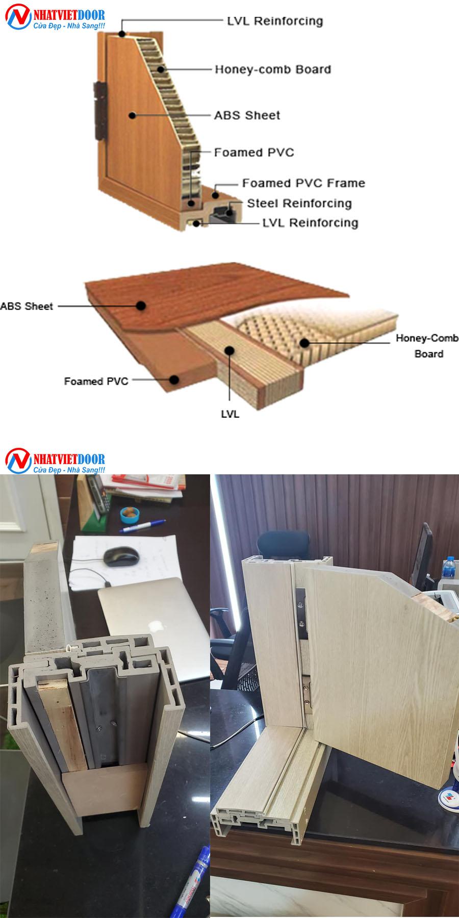 Cấu tạo cửa nhựa giả gỗ ABS Hàn Quốc