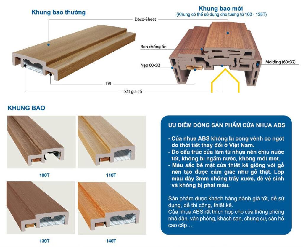 Hệ khung bao cửa nhựa ABS tiện lợi cho tường 110-140mm